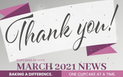 Spreading Cupcake Love with R801 901.35 raised!